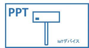 アイコン:IoTデバイス・センサー