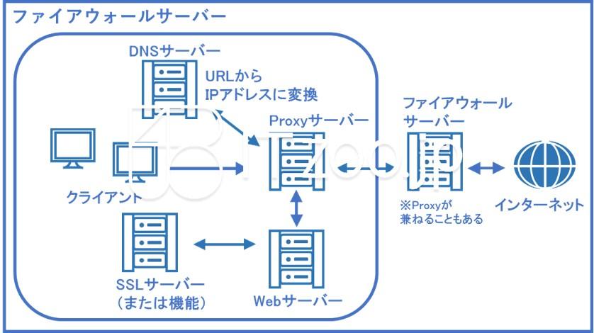 bluejpeg_firewall