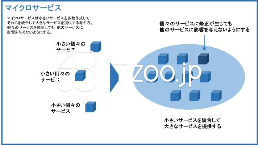 bluejpeg_microservice