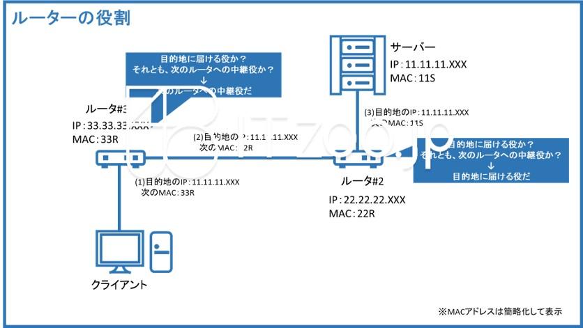 bluejpeg_router