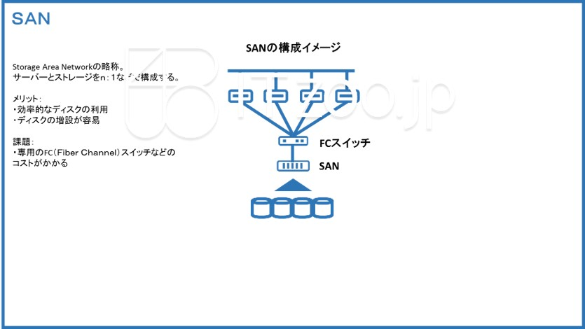 blueppt_san
