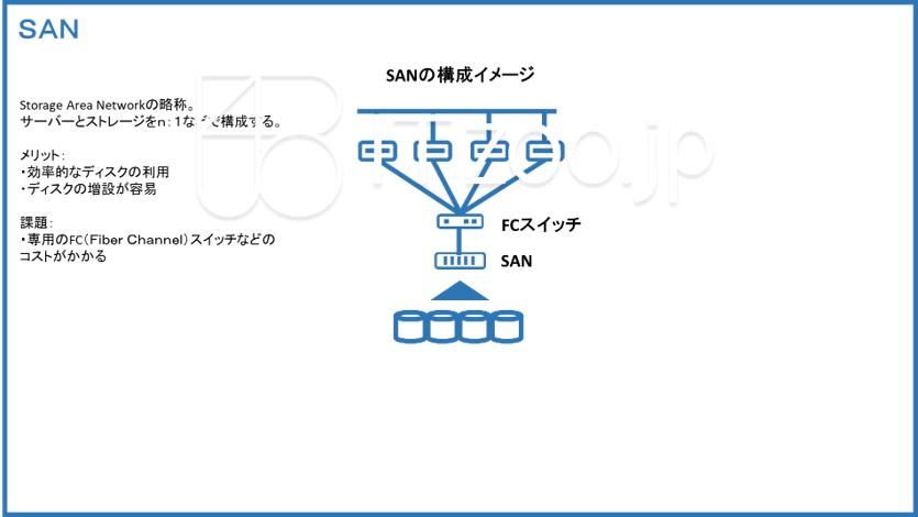 bluejpeg_san