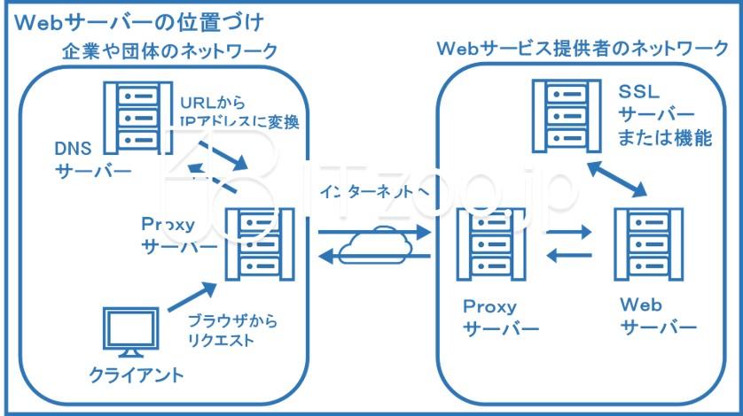 bluejpeg_webservice