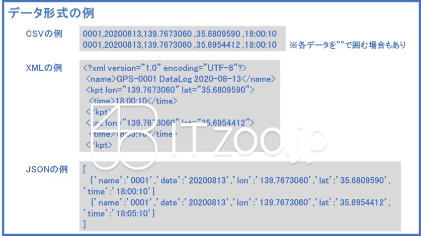blueppt_data