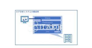 ElasticsearchとKibanaを使ったデータ分析・表示サービス