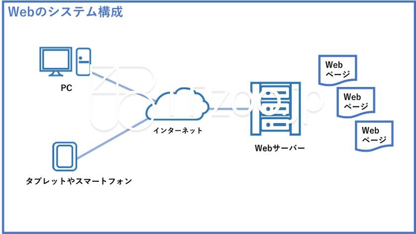bluejpeg_webconfig