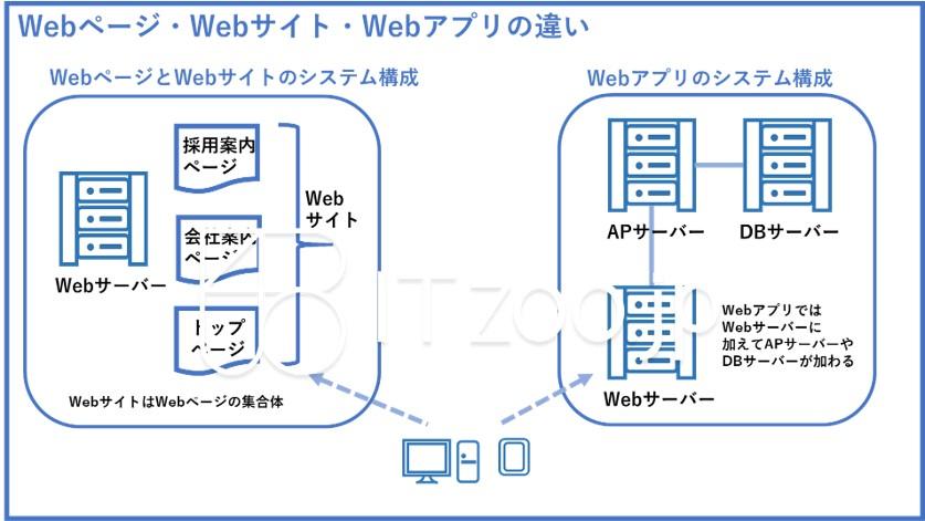 bluejpeg_webpage