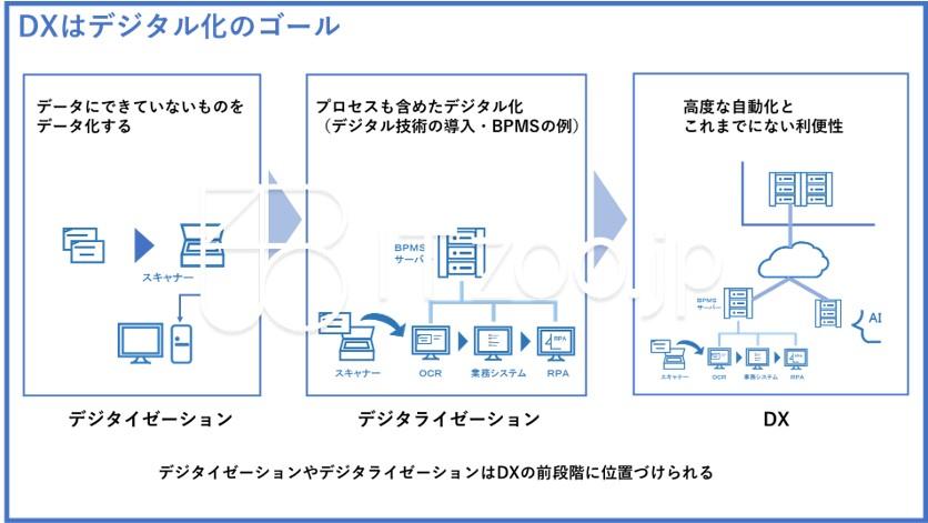 bluejpeg_digital
