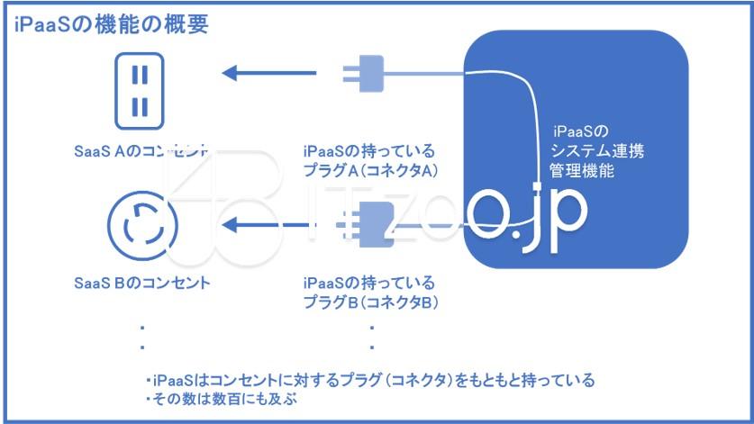blueppt_ips